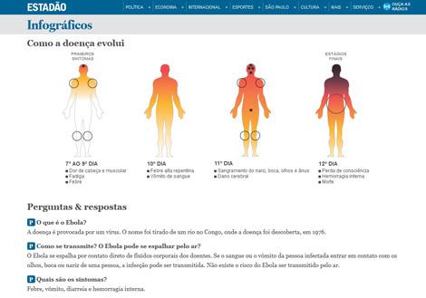 estadao_ebola