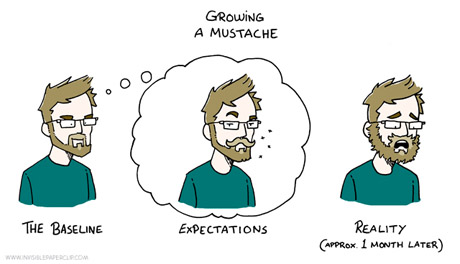 Mustache-expectations