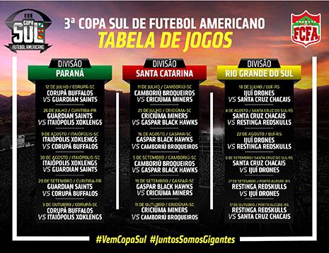 tabela_FutebolAmeriacano_2015_regiSUL