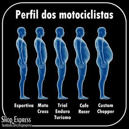 perfil_motociclista