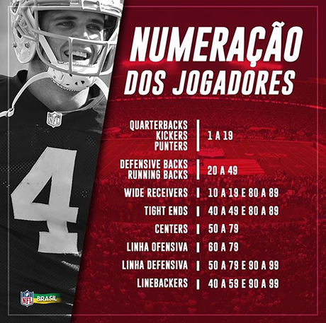 nfl_numeracao