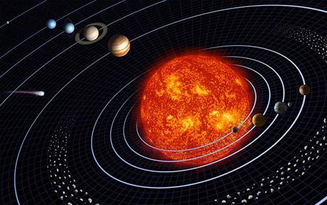 orbita_sol