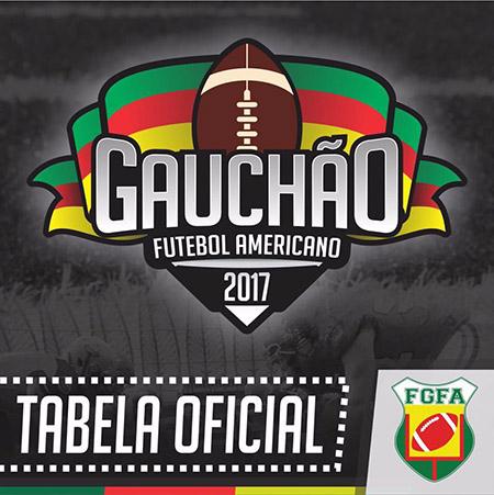 fgfa_tabela2017