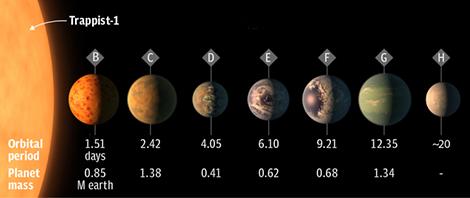 exoplanetas-vida