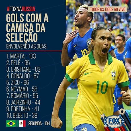 Gols – Seleção Brasileira 7ac5da8230635